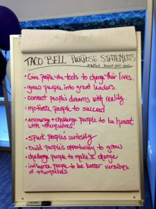 Taco Bell Purpose Statements