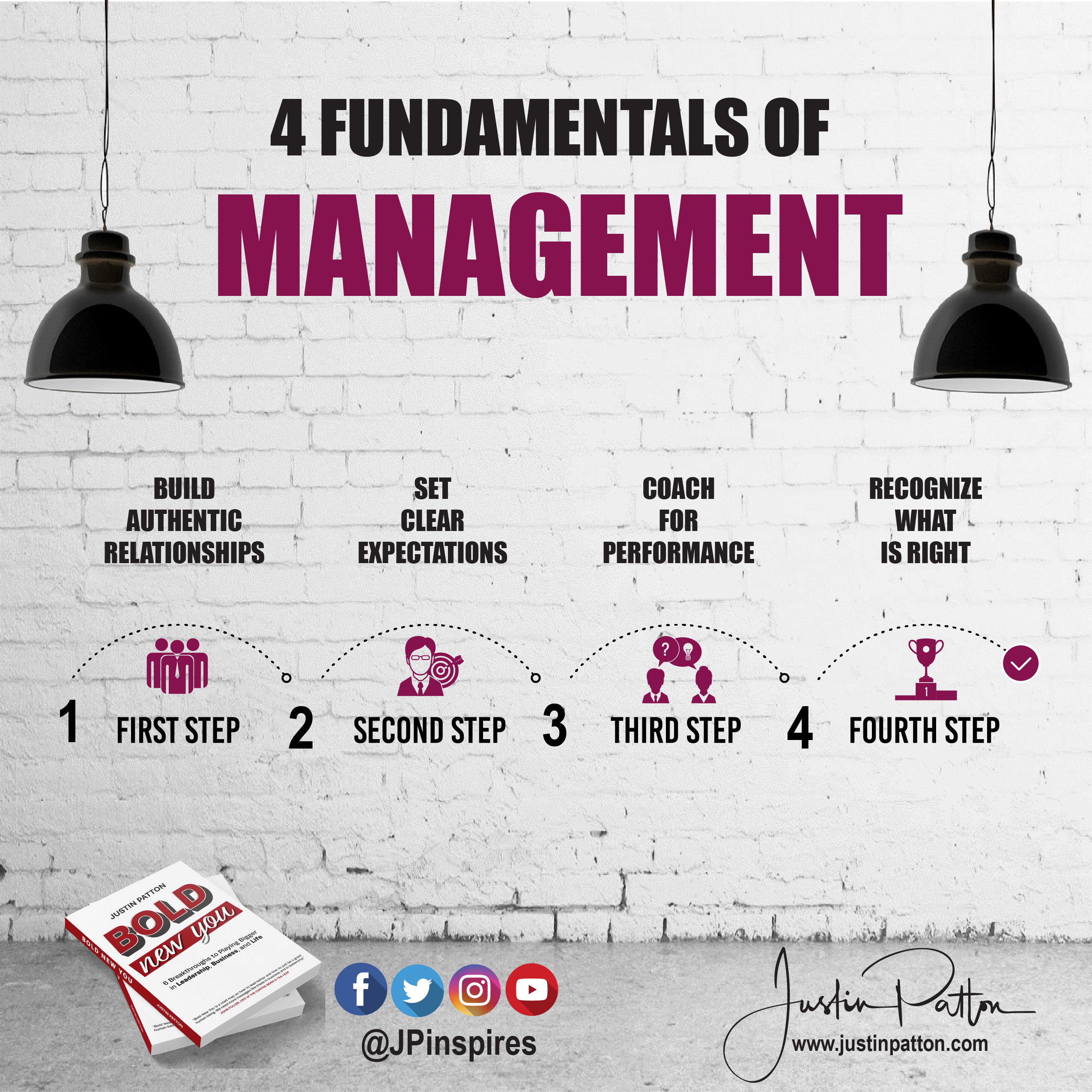 4 Fundamentals of Management
